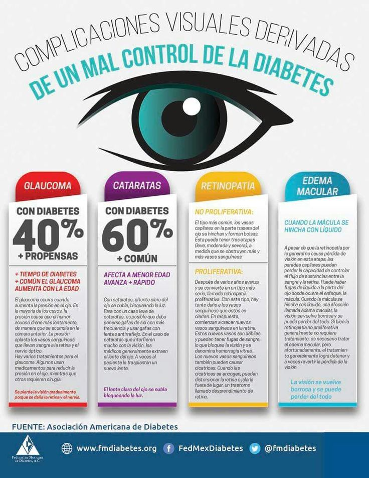 57 best Nutrición y Diabetes images on Pinterest