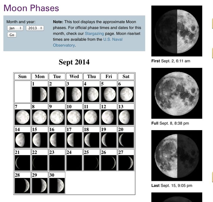Moon Phases Website will show you the Phase