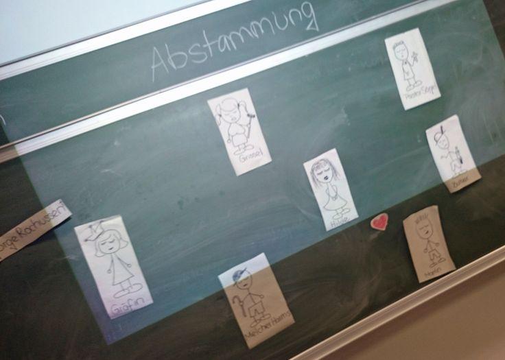 """Einige Folien/Fotos von einem Studenten-Referat in dem Seminar """"'Zigeuner'-Bilder"""", Universität Köln, WS 2014/15. Vorgestellt wird die Theodor Fontane-Novelle """"Ellernklipp"""" aus dem Jahr 1881 (Erstveröffentlichung). Hier die Figuren-Vorstellung!"""