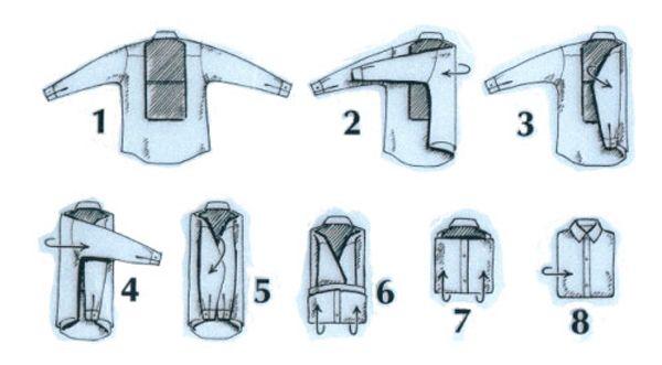 Macho Moda - Blog de Moda Masculina: Dicas: Como guardar ou dobrar Camisa Social