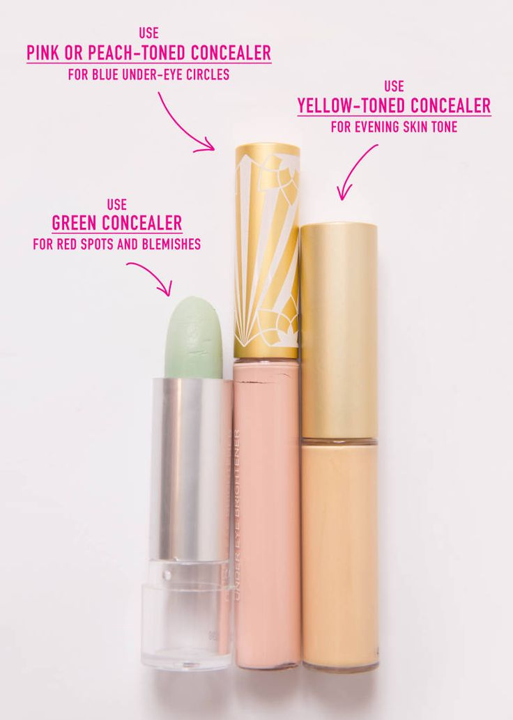 9. Know what issues different colors of concealer fix. Peach shades cancel out blue circles or bruising, green hide red blemishes, and yellow-toned concealers correct almost all uneven skin tones.