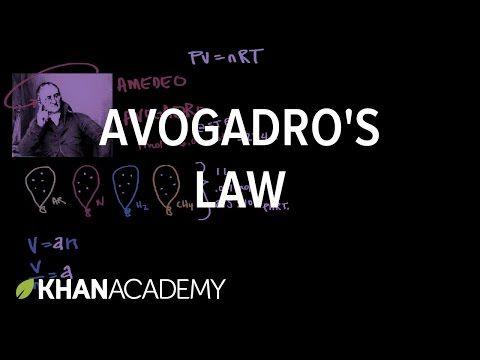 Avogadro's Law - YouTube