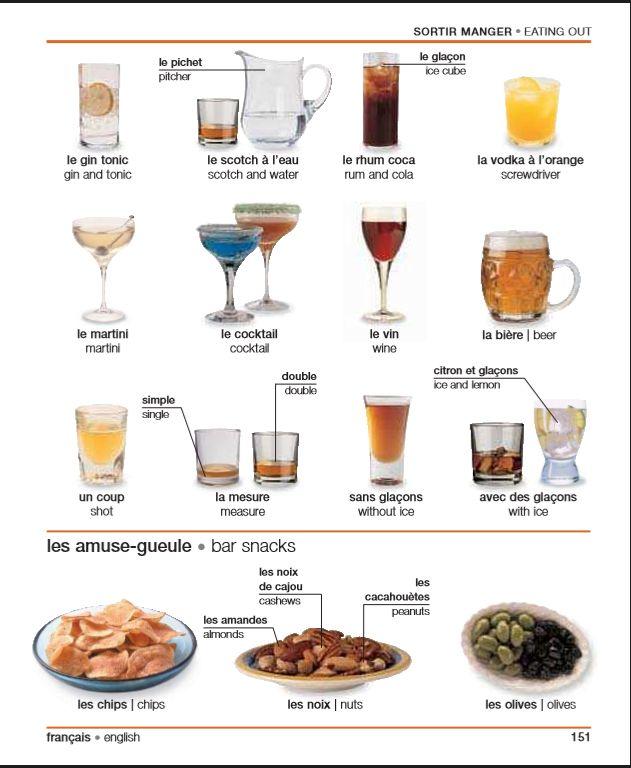 Las 25 mejores ideas sobre caf franc s en pinterest y m s for Vocabulario cocina frances