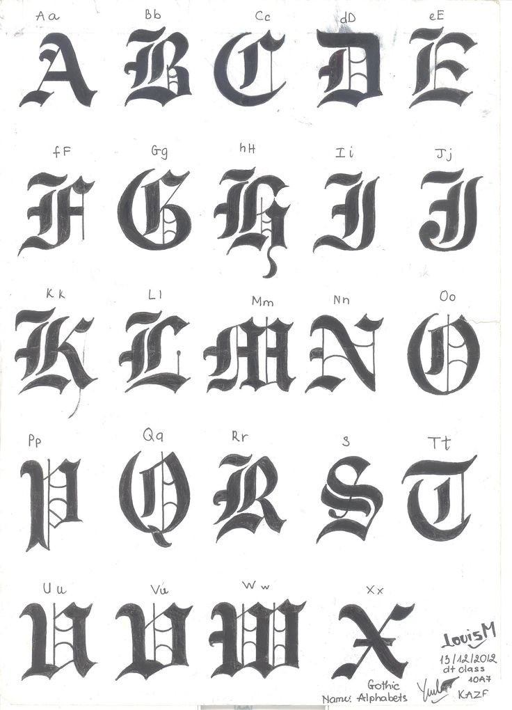 25 Best Ideas About Gothic Alphabet On Pinterest Black