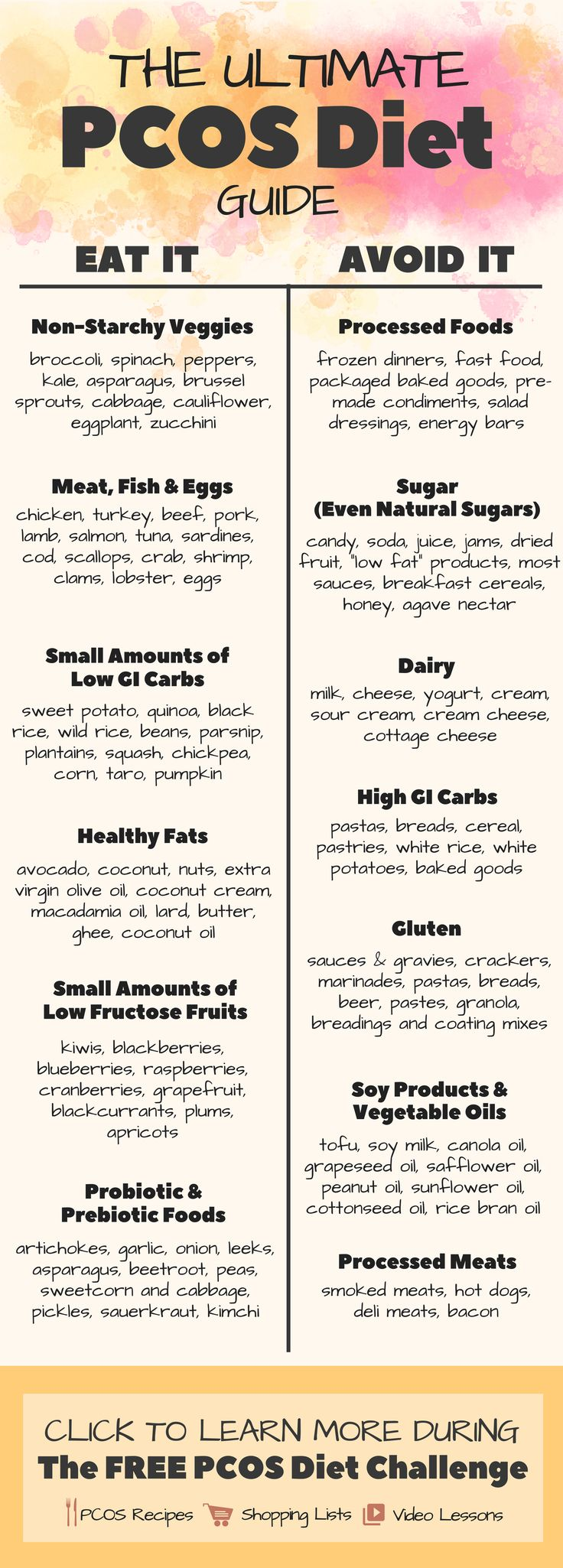 Which Foods To Eat And Avoid When Making PCOS Recipes