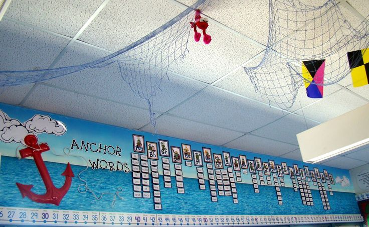 nautical classroom themes | After youve toured my room, make sure to check out some of my fellow ...