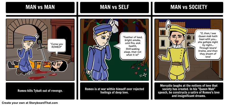 The Tragedy of Romeo and Juliet - Literary Conflict: Types of conflict in Shakespeare's Romeo and Juliet, shown on a storyboard created using Storyboard That!