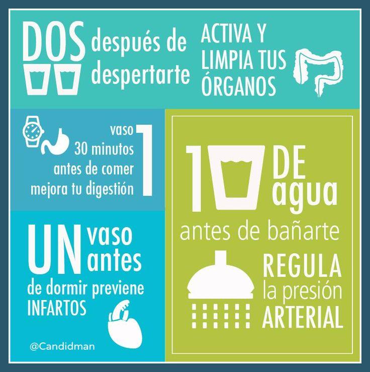 #Infografia Los #Beneficios para la #Salud de beber #Agua... vía @Candidman