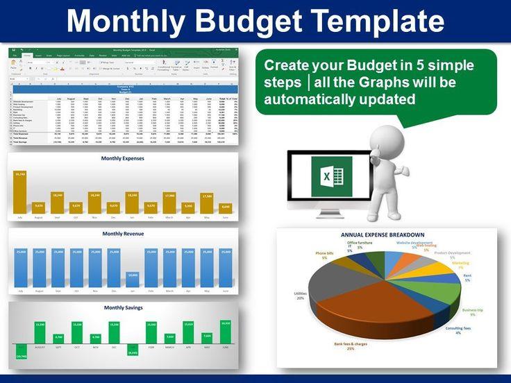 Monthly Budget Template Monthly budget template, Monthly budget - monthly expense report template