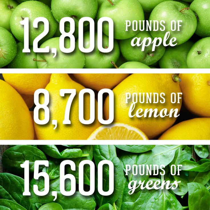 45,000 POUNDS OF PRODUCE! With 2017 in full swing, we wanted to take a moment to say thank you for choosing us as your partner in wellness. We kept our promise to serve you the freshest, USDA organic produce and you rocked your resolutions!