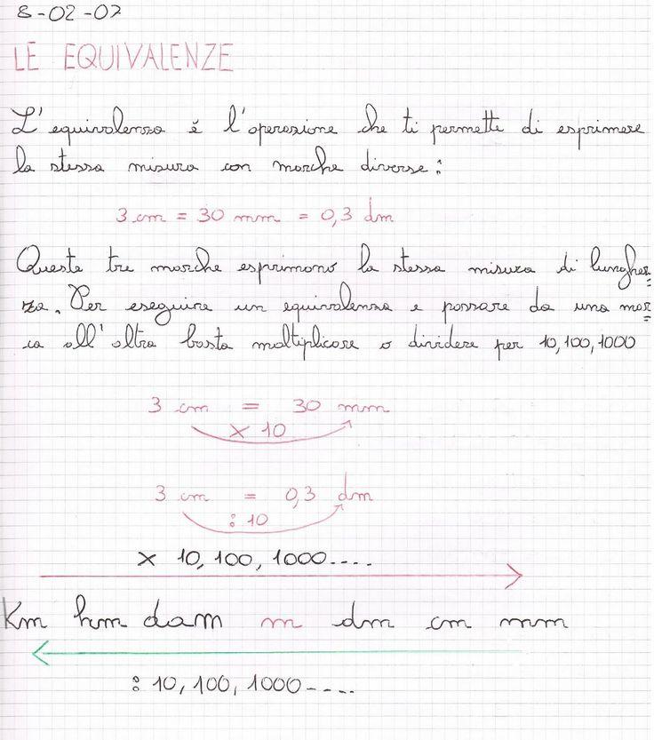 Le equivalenze L'equivalenza è l'operazione che ti permette di esprimere la stessa misura con marche diverse: 3 cm = 30 mm = 0,3 d...