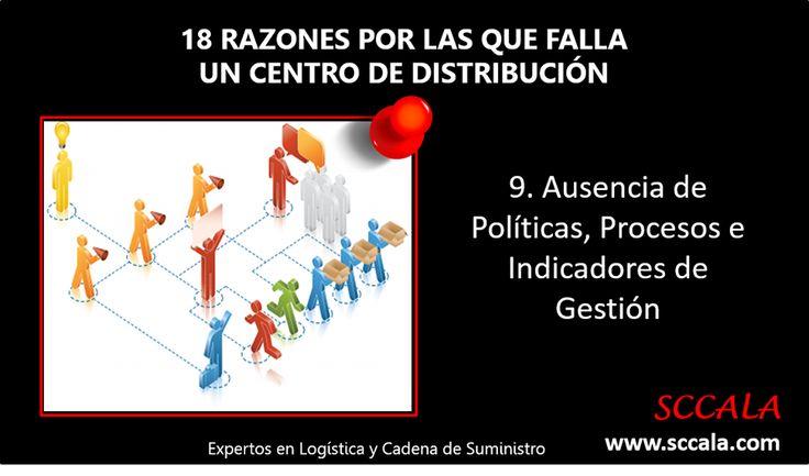 9. Ausencias de Políticas, Procesos e Indicadores de Gestión