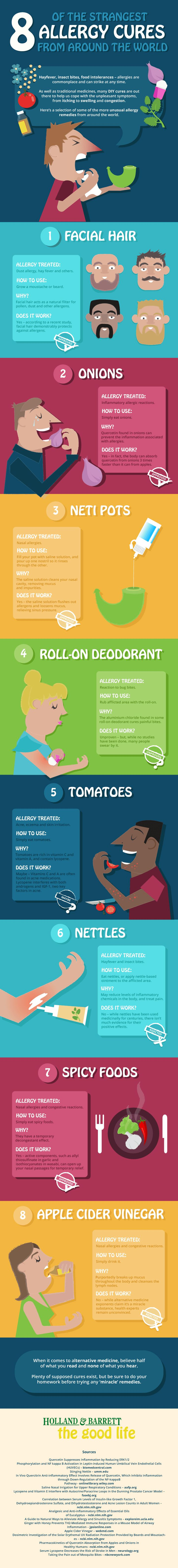 8 Of The Strangest Allergy Cures Form Around The World #health #infographic #science