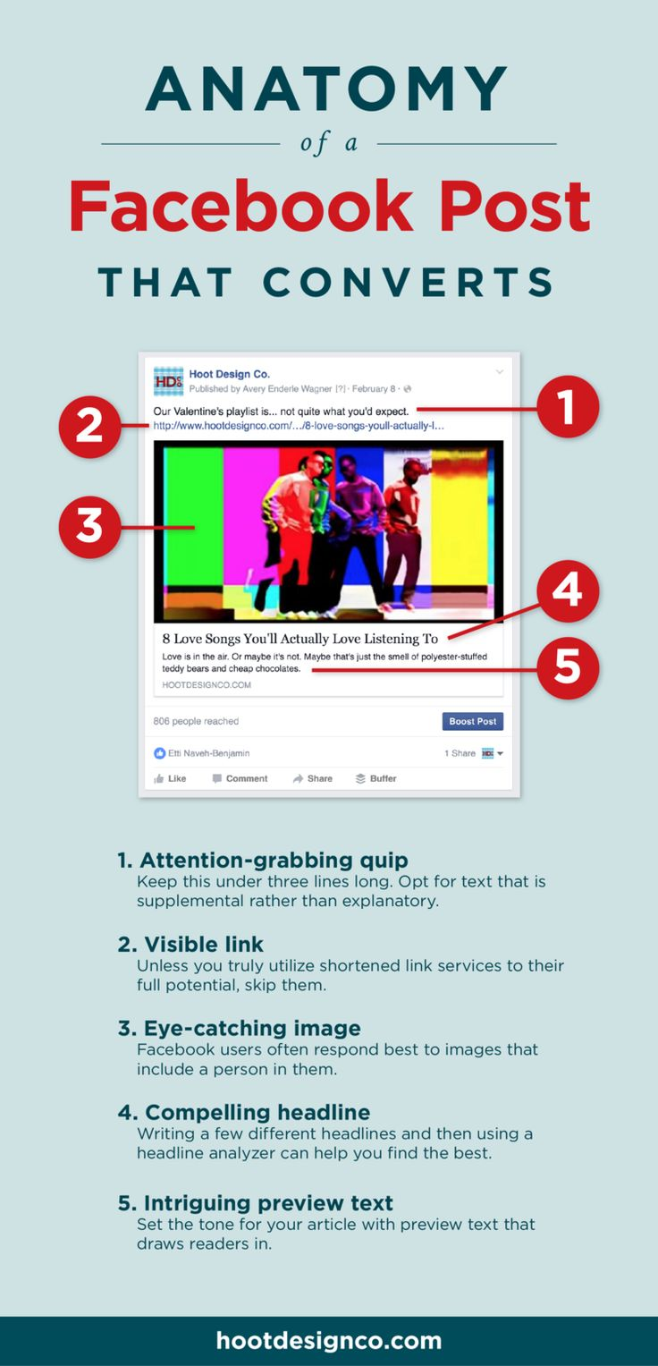 These are the essential parts of a great Facebook post that converts readers and drives traffic to your website. Pin for later or click through to read now – and start creating more effective Facebook posts for your small business or blog! | Hoot Design Co. blogging, web design, business and social media resources for small businesses