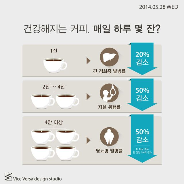 14.05.28_icon_news_coffee_640