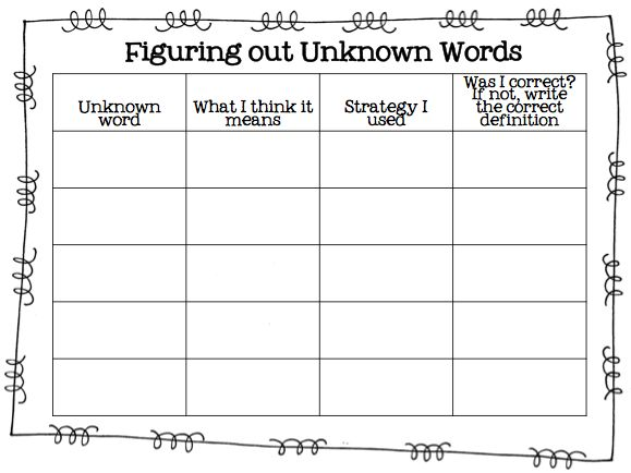 Figuring out unknown words graphic organizer and bookmarks (FREE)