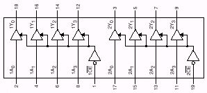 Boolean logic, developed by George Boole (1815-1864), is often used to refine the determination of system status or to set or clear specific bits. Boolean logic is simply a way of comparing individual bits. It uses what are called operators to determine how the bits are compared. They simulate the gates of hardware.