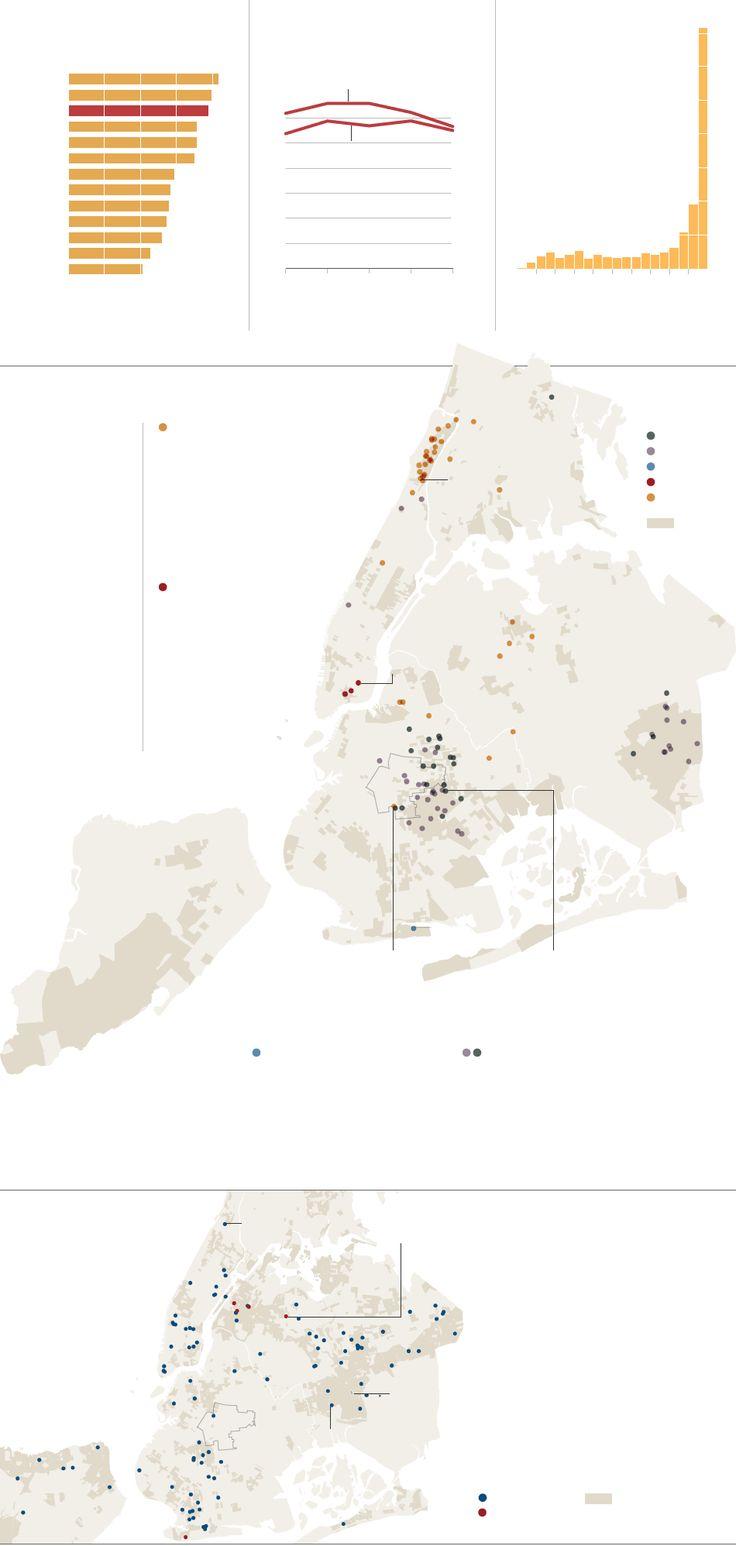 Segregation in New York City's Public Schools