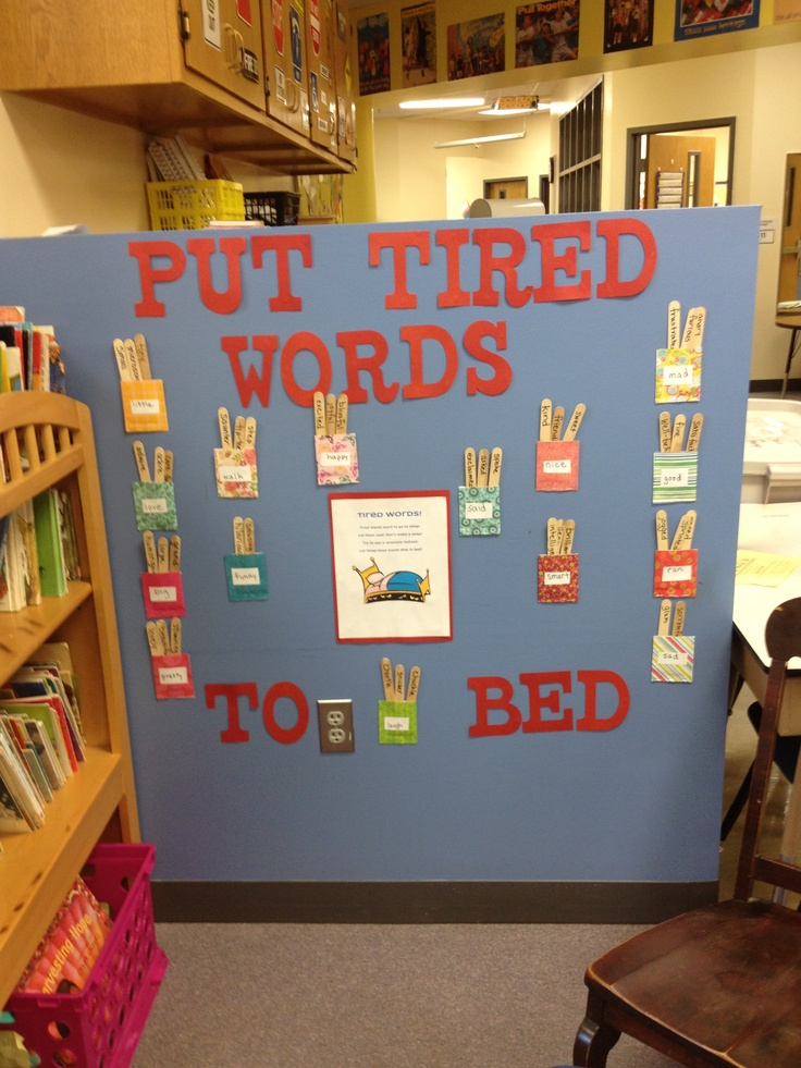 Classroom Interactive Ideas : Interactive word wall reinforces synonyms and teaches