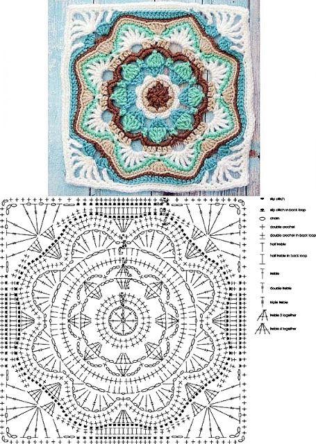 Uncinetto E Crochet Schema Mandala Alluncinetto Crochet