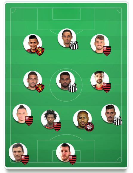 BLOG: Cartola FC: veja dicas com time escalado para rodada 29