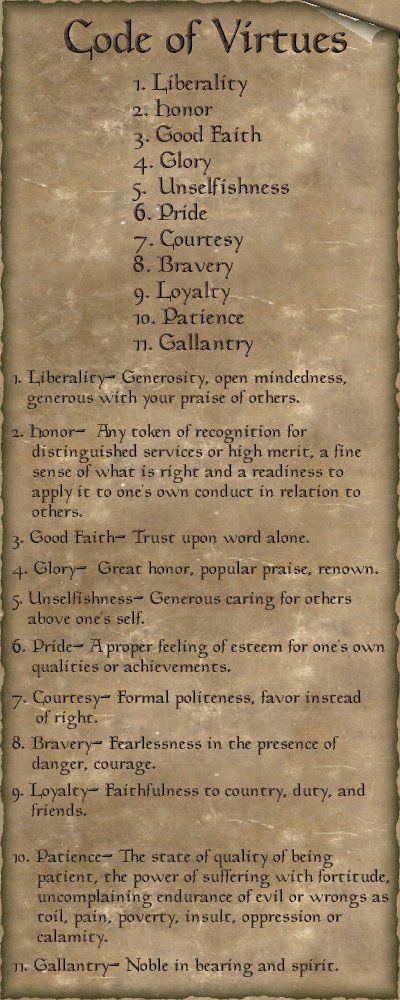 The Code of Virtues followed by the Royal Lion Corps.