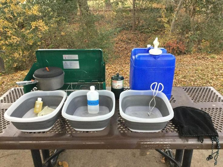Camping Checklist (With images)   Camping kitchen set ...
