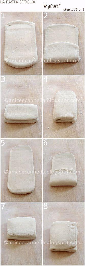 Anice&Cannella: Preparazioni di bases - foglia passo passo