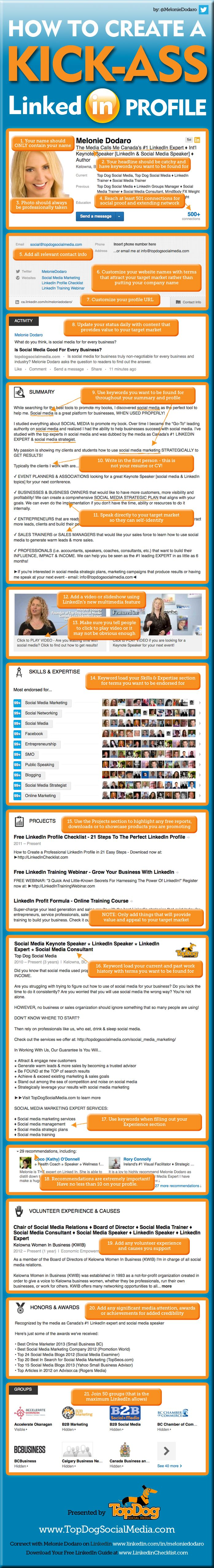 24 Best Life Skills Interviewing Tips Resumes Mentoring Images On