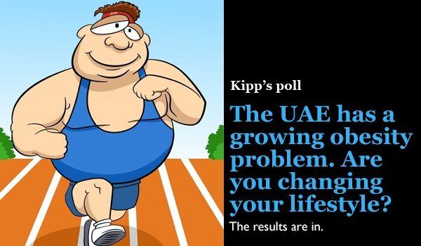 17 Best images about Medi-Weightloss Dubai on Pinterest ...