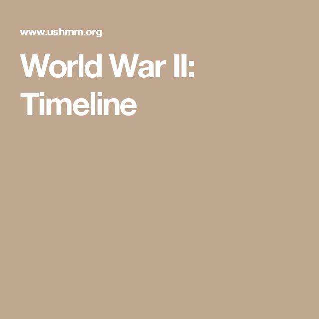 World War II: Timeline