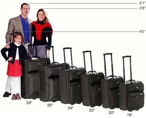 Best Size Luggage For International Travel