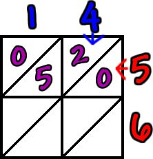 Excellent step by step direction for using the lattice method for multiplication of multi-digit numbers.