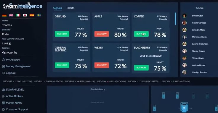 Swarm Intelligence Software