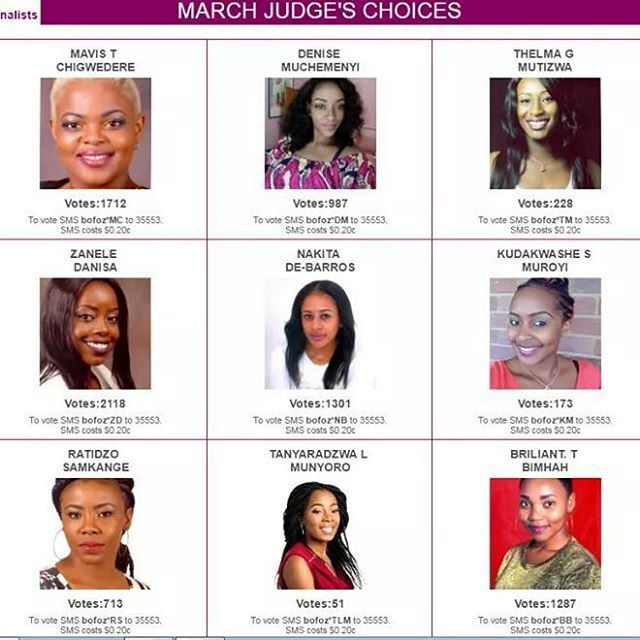Just a reminder, voting for March Judges choice is still open. This is the current state of the votes, keep voting for your favorite contestants.    To keep abreast of the votes visit our website  www.blackopalzim.com   #BLKOPL  #BOFOZ2017  #AllEyesOnMe