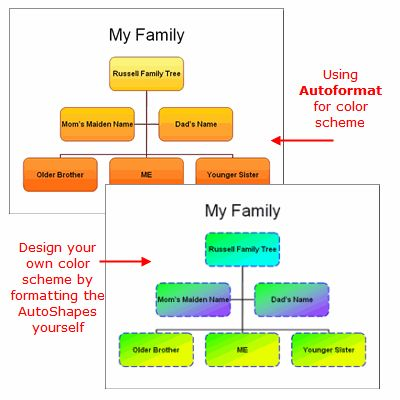 Want to Make a Family Tree?  Here's How with PowerPoint 2003's Organization Chart: Sample Colors for the PowerPoint Family Tree