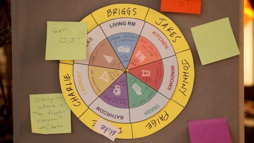 permaculture with patricia allison medicine wheel