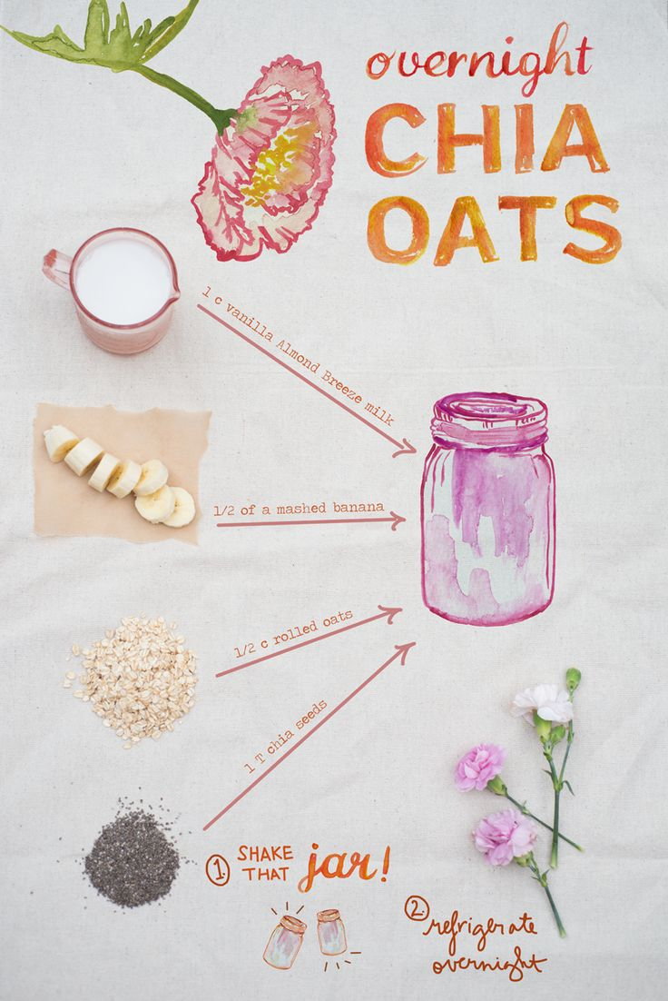 I feel like I've been seeing Overnight Oats and Chia Pudding everywhere on blogs lately, and so I thought I'd do a combo of the ...