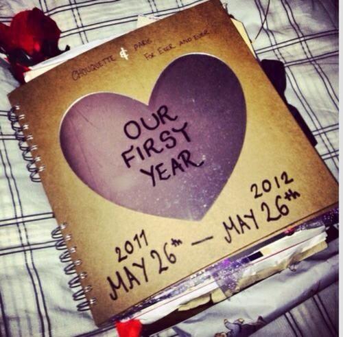 Anniversary boyfriend/ girlfriend gift