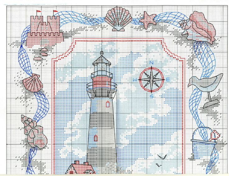 Lighthouse Charm chart2
