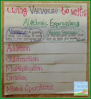 Properties of Operations & Algebraic Expressions