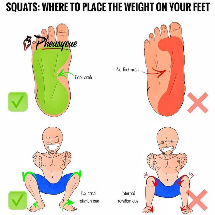 Gym Guider Learn How To Create Your Ideal Body By Zoe Juraj Krajcik Flat Feet Flat Feet Exercises Foot Exercises Arches
