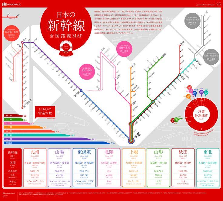 新幹線全国路線マップ トリップアドバイザーのインフォグラフィックスで世界の旅が見える