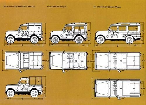 Best 25 Land Rover Defender Ideas On Pinterest Land
