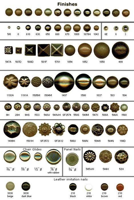 Understanding Varieties Of Nailhead Trim Educate Upholstery Furniture