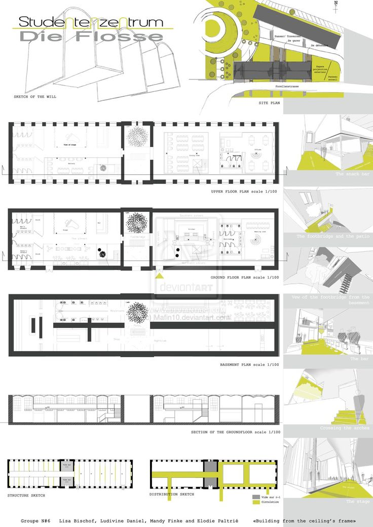 Best Presentation Board Design Images On Pinterest - Unique design presentation board layout design