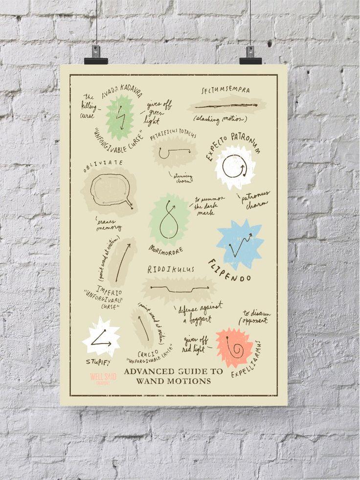 Harry Potter Advanced wand motions chart / avada kadavra / print / illustration / guide and chart to wand motions
