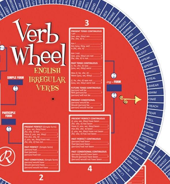 Düzensiz fiiller...   Onlarla da olmuyor, onlarsız da!    İngilizce 92 düzensiz fiilin çekimleri, yenilenen Verb Wheel (fiil çarkı) ile oyuna dönüşüyor.     Çarkın okunu fiillerin üstüne getirmenizle beraber çekimleri önünüzde sıralanacak.