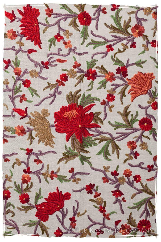 kashmiri jaal designs - Google Search | Smeet's ...