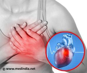 A silent heart attack occurs when blood flow to the heart muscle is severely reduced or cut off completely. Nearly half of all heart attacks may not have classi